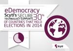 사이틀의 안전한 기술이 2014년에 선거를 실시한 국가의 30%를 지원