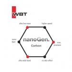 WBT-nanoGen™