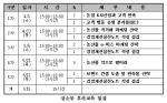 강소농 후속 교육 일정표