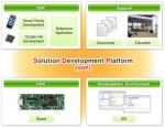 도시바, 웨어러블 및 IoT장비용 애플리케이션 프로세서 개발 플랫폼 출시(솔루션 개발 플랫폼)