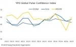 YPO: 아시아 지역 CEO 신뢰지수, 올 초반 불확실성을 딛고 반등