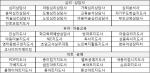 케이잡평생교육원의 37개 교육과정
