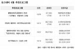 서울시, 6월 호국보훈의 달 맞아 각 지역에서 다양한 역사체험프로그램 실시