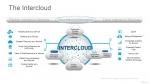 시스코가 시스코 라이브에서 인터클라우드를 지속적으로 발전시키고 보다 혁신적인 서비스를 제공하고자 35개의독립 소프트웨어 벤더와 파트너십을 구축한다.
