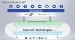 IoT에서의 시스코의 역할