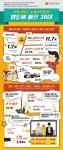 대학내일 20대연구소가 2015년 전국 20대 웹툰 소비 실태 조사결과를 발표했다