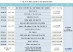 한국기술개발협회의 7월 특별세미나 일정표