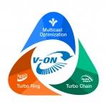 MOXA가 미션 크리티컬 네트워크로부터 비디오 손실을 방지할 수 있는 새로운 V-ON 기술을 제공한다.