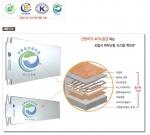 ADD웰빙테크, 난방비 절감효과 높인 건식온돌시스템 '히트온블랙' 출시