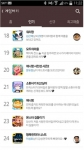 텐일레븐이 선보인 모바일 게임 워터팡이 카카오톡 인기 게임순위 18위를 기록했다