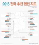 우리펜션 전국추천펜션지도2015