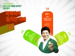 한국 코와 주식회사가 지난 7월 한달 간 한국코와주식회사 블로그와 SNS를 통해 진행한 진짜 우리 아빠 찾기 설문결과를 공개했다