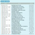 행복한 장, 해피바울 캠페인 건강강좌 일정