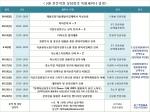 (사)한국기술개발협회의 9월 특별세미나 일정표