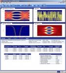 PAM4 분석 샘플링 (사진제공: 한국텍트로닉스)