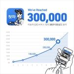중고차 O2O 서비스 앱 첫차의 누적 다운로드 수가 2015년 3분기를 기점으로 30만건을 돌파했다
