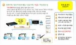 VoIP IPPBX 콜센터구축 (사진제공: 어깨동무)