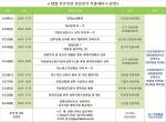 한국기술개발협회 12월 평생교육원 강의 일정표