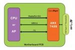 ANX7428 은 디스플레이포트 Alt 모드, USB 데이터, USB 파워 딜리버리를 지원한다.