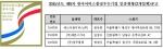 한국서비스진흥협회 9차 SQ인증기업 목록