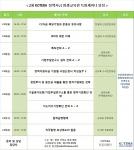 한국기술개발협회 2월 평생교육원 강의 일정표