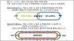 341번 고객 중심 smart 버스노선안(금상) (사진제공: 녹색교통운동)