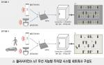 쏠라사이언스 IoT 무선 지능형 주차장 시스템 네트워크 구성도