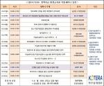 한국기술개발협회 3월 평생교육원 강의 일정표