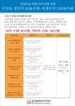 2016 근로자 직업능력개발훈련 과정 안내 (사진제공: 글로벌패션아카데미)