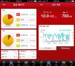 런타스틱은 자사의 로드 바이크 프로앱의 가격을 999원으로 대폭 할인하는 이벤트를 펼친다 (사진제공: 런타스틱)