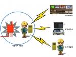 보타바이오가 개발한 무선기능 가스감지기와 휴대용 영상 모니터링 시스템