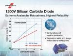페어차일드가 고속 태양광 인버터 및 엄격한 산업용 응용 제품을 위한 1200V SiC 다이오드를 출시했다