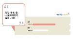 벼룩시장구인구직이 자사 소셜네트워크를 방문한 직장인 564명을 대상으로 직장 내 소울메이트에 대해 설문조사를 한 결과 과반수가 넘는 58.9%가 소울메이트가 있다고 답했다