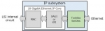 도시바, 커스텀 LSI 플랫폼용 10기가비트 이더넷 IP 서브시스템 즉시 제공