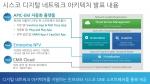 시스코 디지털 네트워크 아키텍처 발표 내용