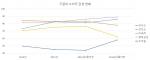구글의 소비자 감성 변화