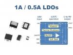 SII세미컨덕터 코퍼레이션, 입력 전압 10V에 출력 전류 1A 및 0.5A인 다양한 자동차용 LDO전압 레귤레이터 출시