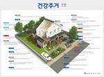 단국대학교 부설 건축도시기술연구소, 건강주거 가이드라인을 적용한 '건강주거-주택모형' 발표