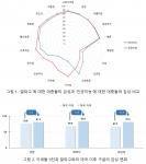 비엔알아이, 어휘 감성분석 시스템 센스태그로 '알파고'에 대한 대중 변화 조사 결과 발표