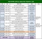 KOTERA 정책자금 평생교육원 5월 특별 세미나 일정표