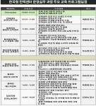 한국CS경영아카데미가 콜센터 운영실무 과정을 개설했다