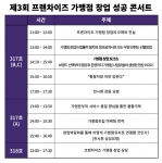 제3회 프랜차이즈 가맹점 창업 성공 콘서트 프로그램 표