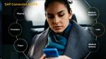 SAP 커넥티드 헬스케어 플랫폼 솔루션 구동 장면