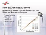 페어차일드가 PCIM 2016 박람회에서 솔리드 스테이트 LED 라이팅 솔루션인 LED 다이렉트 AC 드라이브 제품군 중 첫 번째 솔루션인 새 FL77944를 발표했다