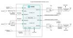 네트워크 구축 효율을 향상시키는 맥심 이중 경로 전력 증폭 선형화기 'SC2200' 다이어그램 이미지