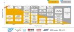 건양대학교 기업소프트웨어학부 로드맵