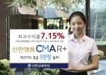신한금융투자가 최고 7.15%의 고금리를 제공하는 'CMA R+ 체크카드'가 누적발급 5만장을 돌파했다고 밝혔다
