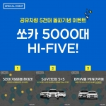 대한민국 1등 카셰어링 쏘카(대표 이재용)가 국내 업계 최초 공유차량 5천대를 돌파했다고 밝혔다