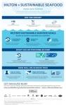 힐튼, 세계 해양의 날 맞아 업계 선도의 지속 가능한 시푸드 목표 발표