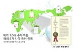 에이오지 시스템(AOG SYSTEM, 이하 AOG)이 22일 자사 온돌시스템이 미국에서 특허를 획득했다고 밝혔다
